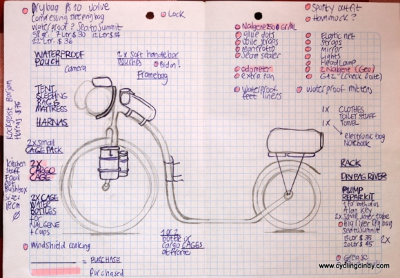 My plan for the kickbike